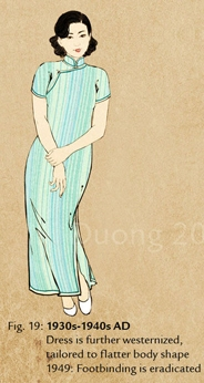qipao chinese dress 1930-1940