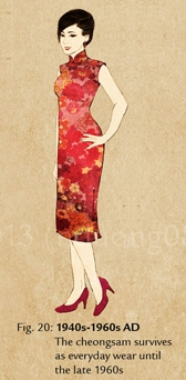 evolution qipao cheongsam dress dress 1940s-1960s